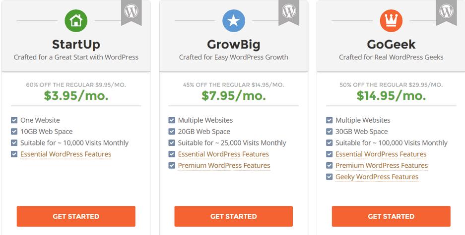 Siteground price