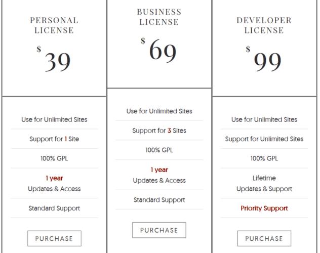 developer package