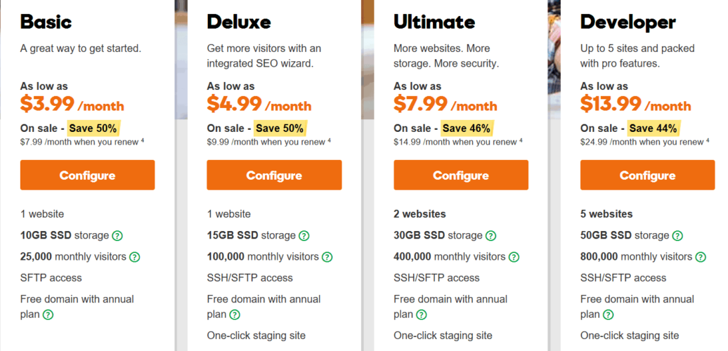 GoDaddy Pricing Chart